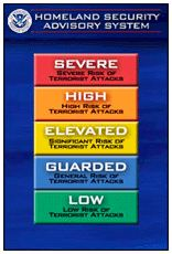 Today's Threat Level